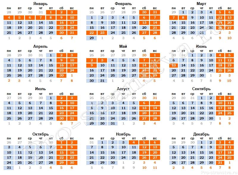 Календарь прививок в россии от гепатита с